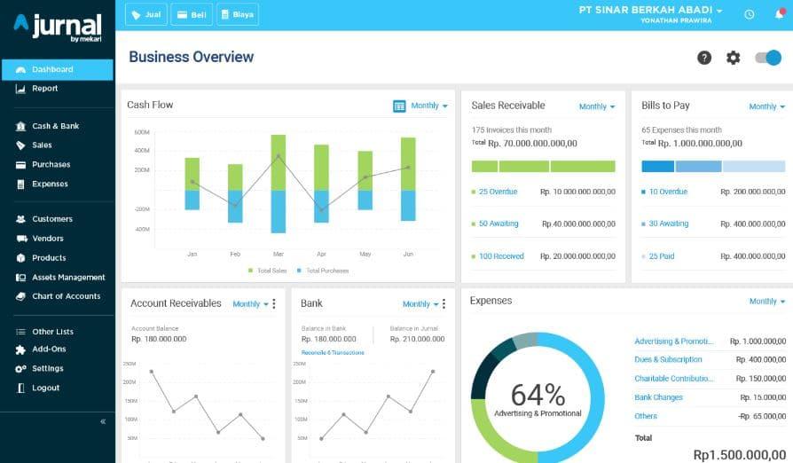 Pentingnya Software Accounting